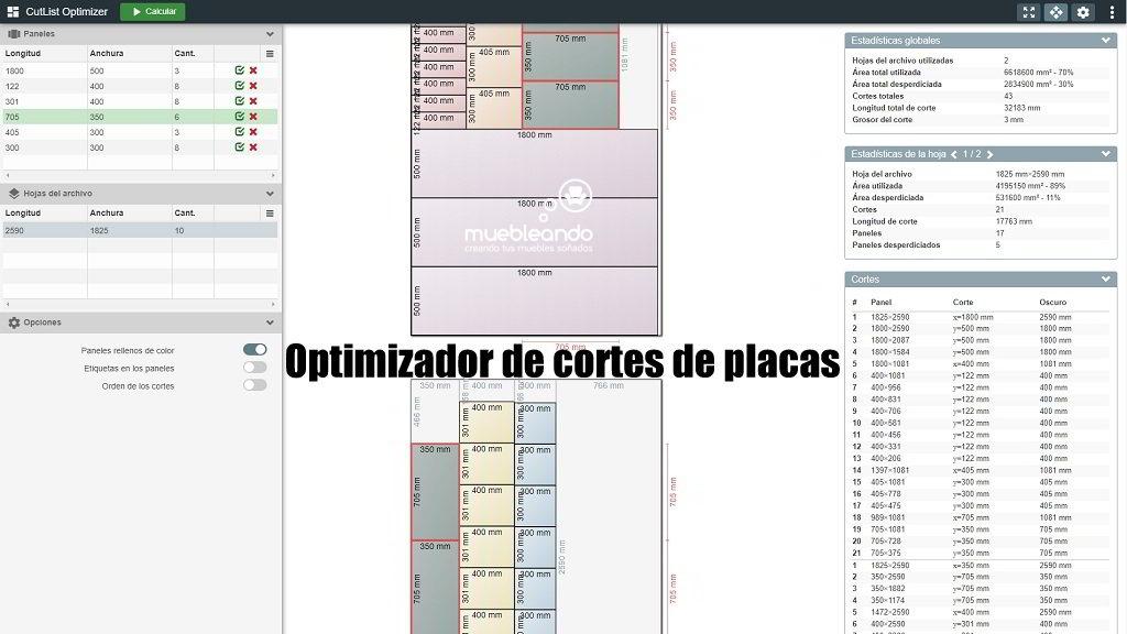 optimizadores de corte